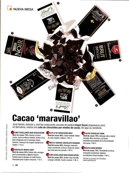 Cacao maravillao.